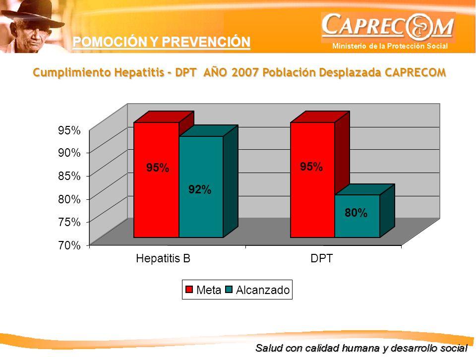 POMOCIÓN Y PREVENCIÓN Cumplimiento Hepatitis - DPT AÑO 2007 Población Desplazada CAPRECOM. 95% 92%