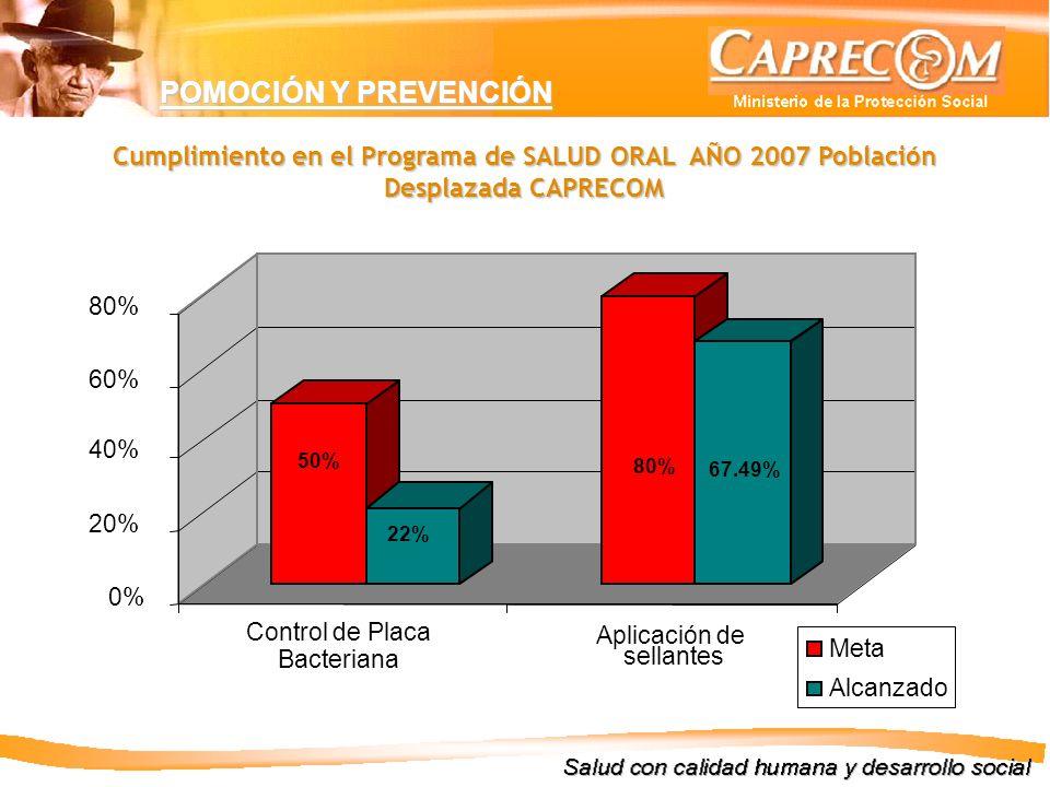 POMOCIÓN Y PREVENCIÓN Cumplimiento en el Programa de SALUD ORAL AÑO 2007 Población Desplazada CAPRECOM.