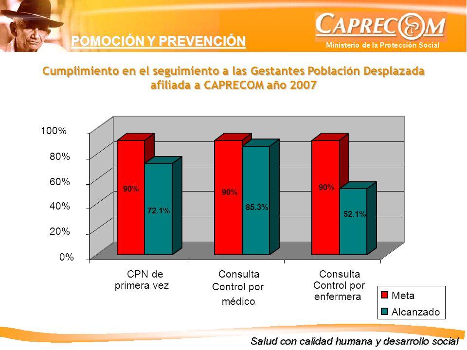 POMOCIÓN Y PREVENCIÓN Cumplimiento en el seguimiento a las Gestantes Población Desplazada afiliada a CAPRECOM año 2007.