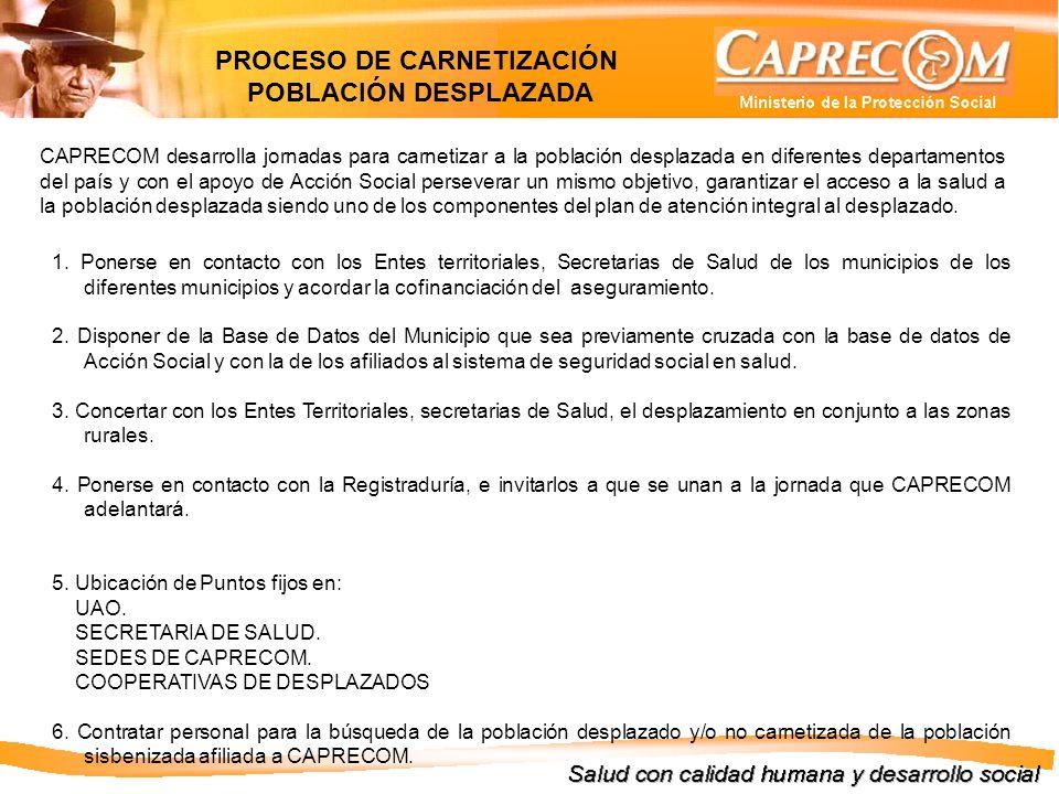 PROCESO DE CARNETIZACIÓN