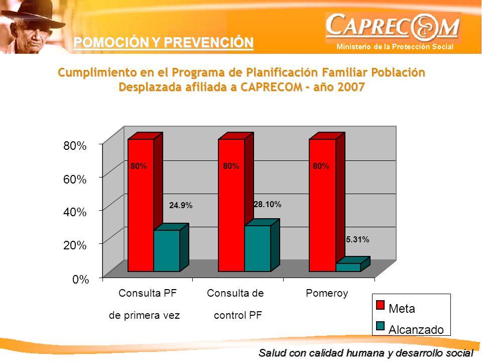 POMOCIÓN Y PREVENCIÓN Cumplimiento en el Programa de Planificación Familiar Población Desplazada afiliada a CAPRECOM - año 2007.
