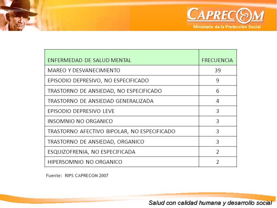 ENFERMEDAD DE SALUD MENTAL FRECUENCIA MAREO Y DESVANECIMIENTO 39