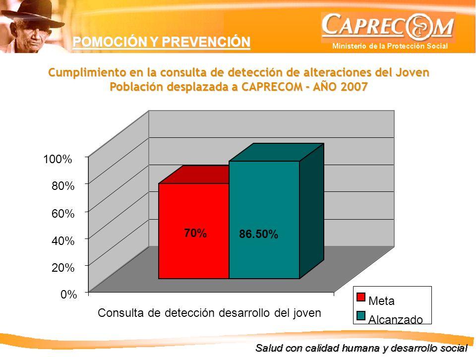 POMOCIÓN Y PREVENCIÓN Cumplimiento en la consulta de detección de alteraciones del Joven Población desplazada a CAPRECOM - AÑO 2007.