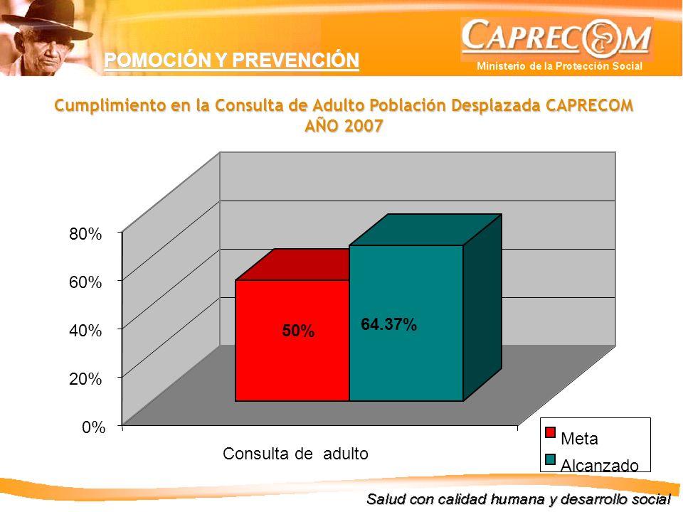 POMOCIÓN Y PREVENCIÓN Cumplimiento en la Consulta de Adulto Población Desplazada CAPRECOM AÑO 2007.
