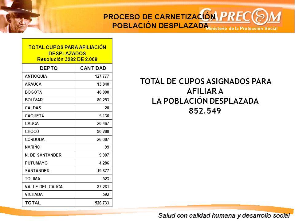 AFILIAR A LA POBLACIÓN DESPLAZADA 852.549