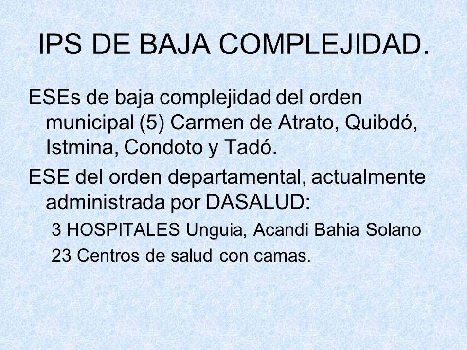 IPS DE BAJA COMPLEJIDAD.