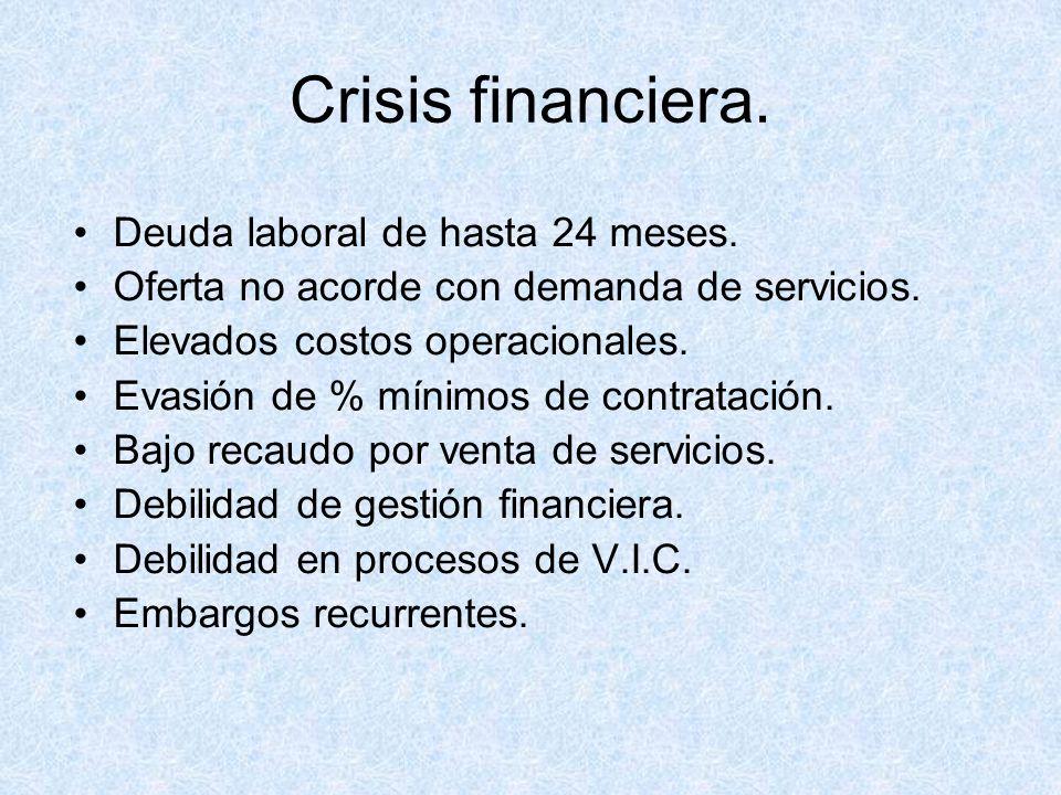 Crisis financiera. Deuda laboral de hasta 24 meses.
