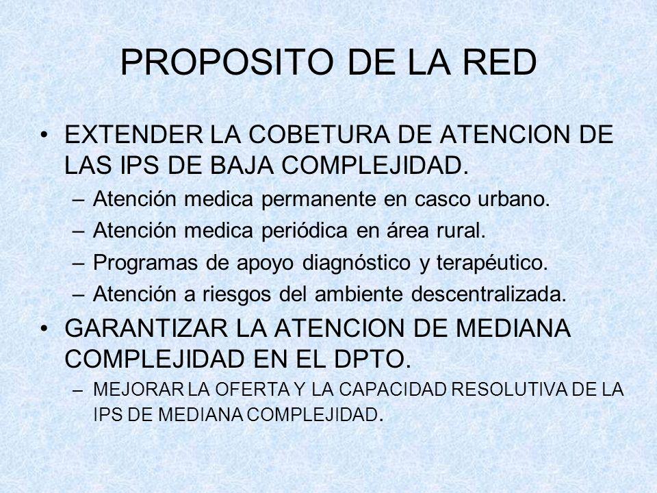 PROPOSITO DE LA RED EXTENDER LA COBETURA DE ATENCION DE LAS IPS DE BAJA COMPLEJIDAD. Atención medica permanente en casco urbano.