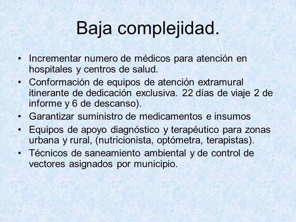 Baja complejidad.Incrementar numero de médicos para atención en hospitales y centros de salud.