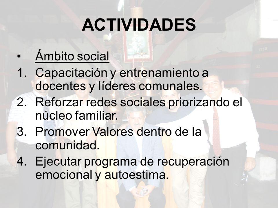 ACTIVIDADES Ámbito social