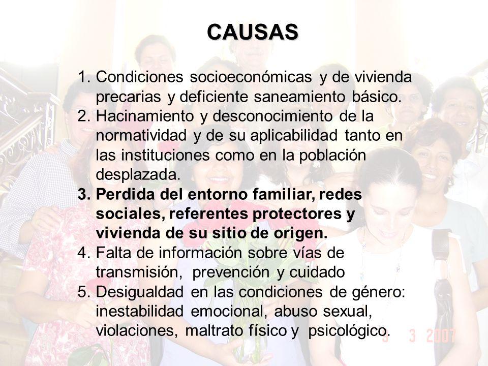 CAUSAS Condiciones socioeconómicas y de vivienda precarias y deficiente saneamiento básico.