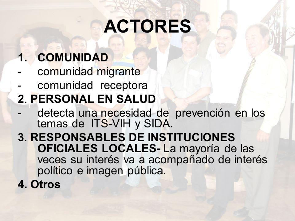 ACTORES COMUNIDAD comunidad migrante comunidad receptora