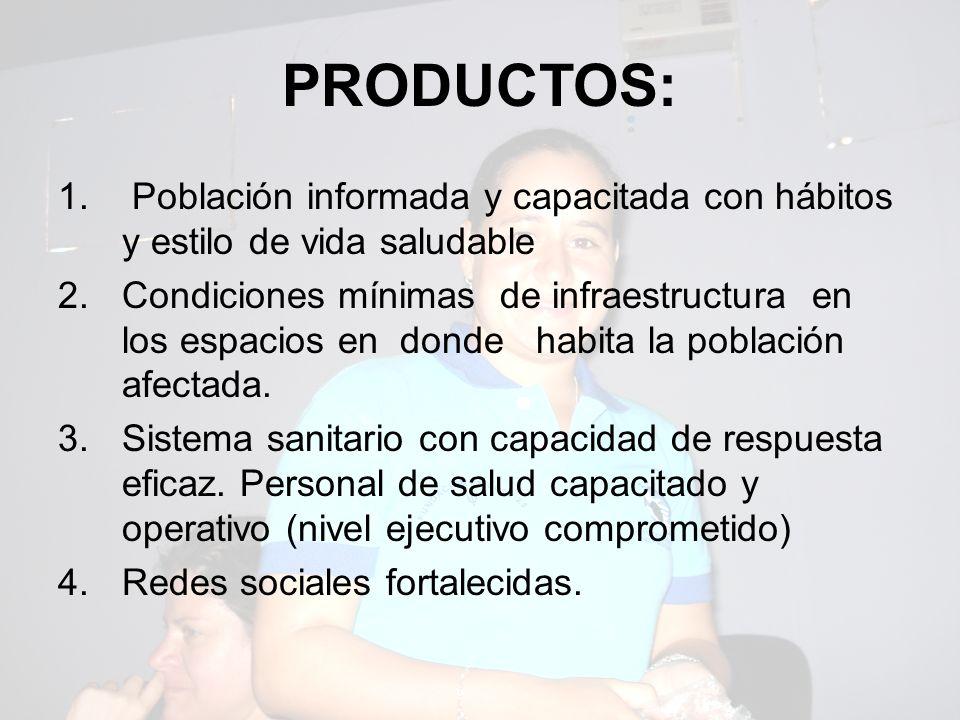 PRODUCTOS: Población informada y capacitada con hábitos y estilo de vida saludable.
