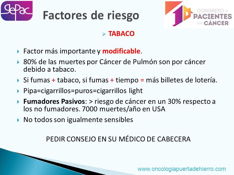 Diagn stico y tratamiento de c ncer de pulm n ppt video online descargar - Cambiar de medico de cabecera por internet ...