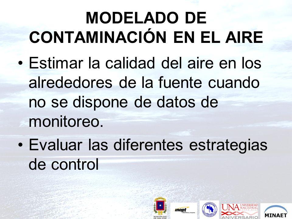 MODELADO DE CONTAMINACIÓN EN EL AIRE