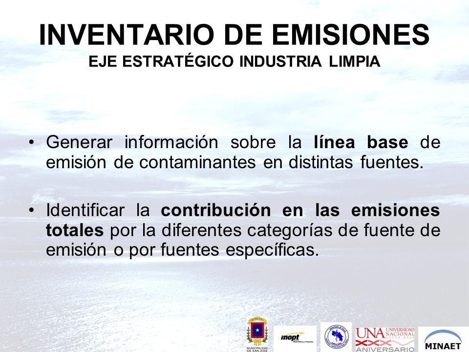 INVENTARIO DE EMISIONES EJE ESTRATÉGICO INDUSTRIA LIMPIA