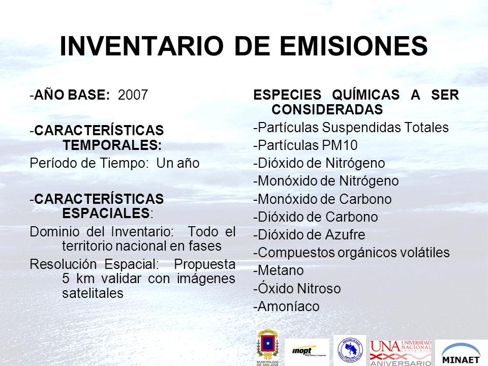INVENTARIO DE EMISIONES