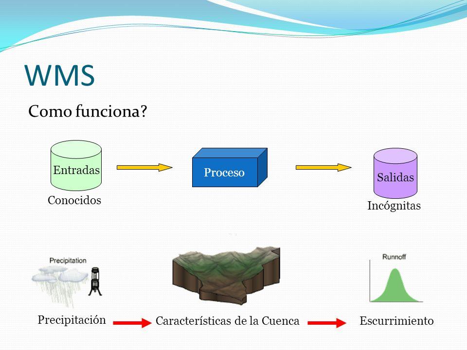 Características de la Cuenca