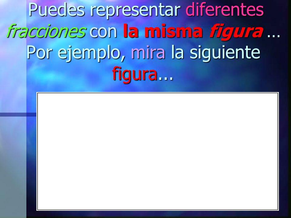 Puedes representar diferentes fracciones con la misma figura … Por ejemplo, mira la siguiente figura...