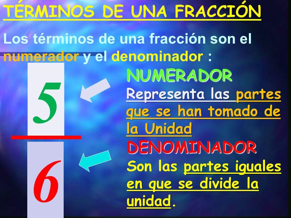 5 6 TÉRMINOS DE UNA FRACCIÓN NUMERADOR DENOMINADOR