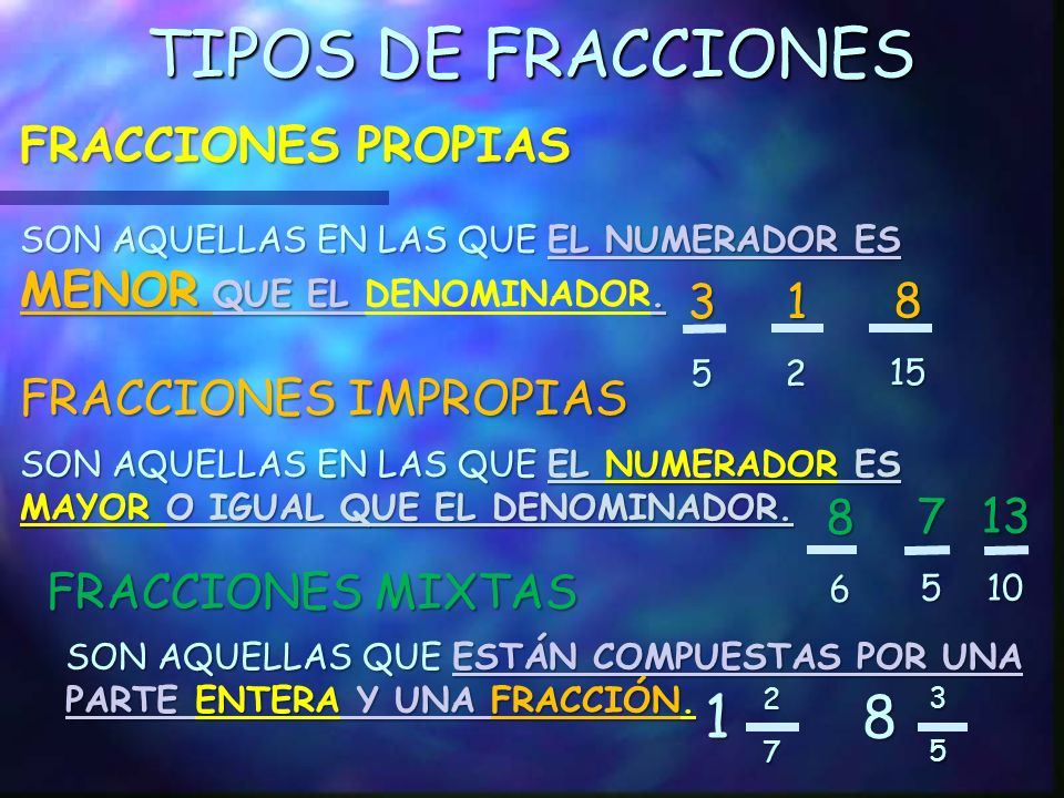 TIPOS DE FRACCIONES 1 8 FRACCIONES PROPIAS 3 1 8 FRACCIONES IMPROPIAS