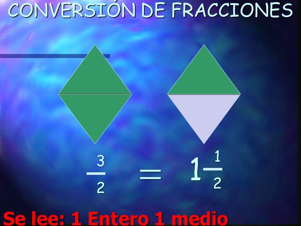 CONVERSIÓN DE FRACCIONES