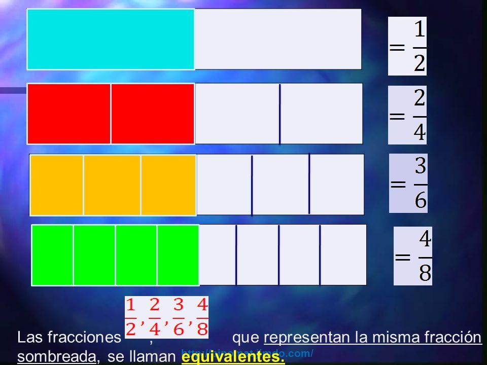 Las fracciones , que representan la misma fracción sombreada, se llaman equivalentes.