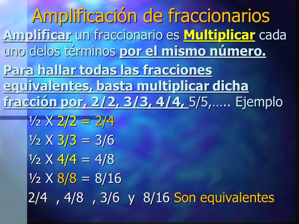 Amplificación de fraccionarios