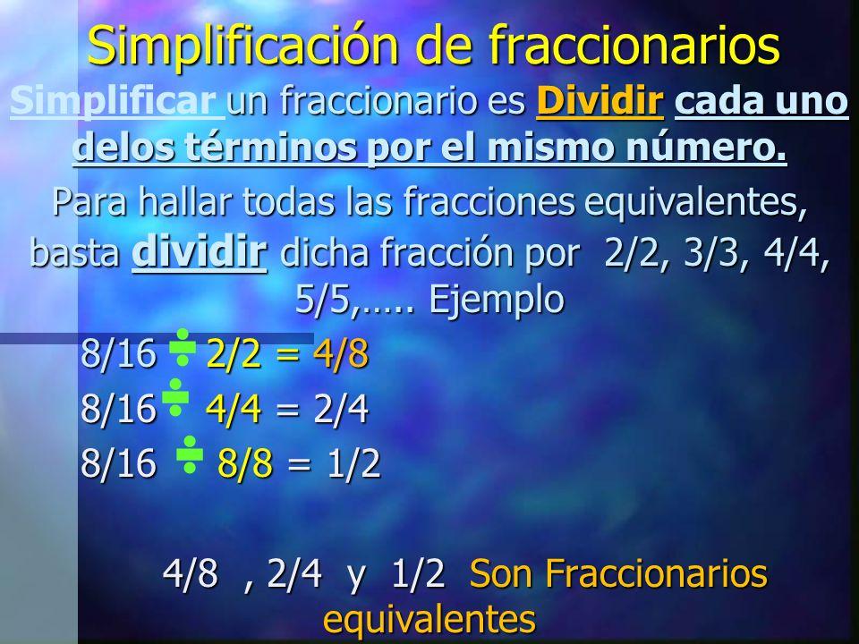 Simplificación de fraccionarios