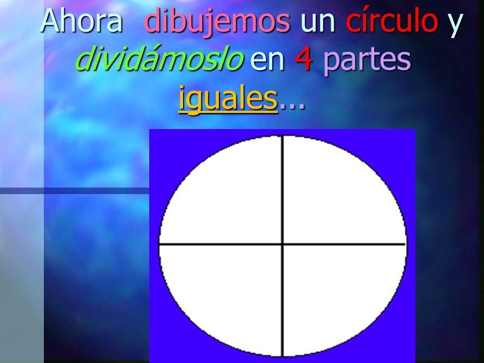 Ahora dibujemos un círculo y dividámoslo en 4 partes iguales...
