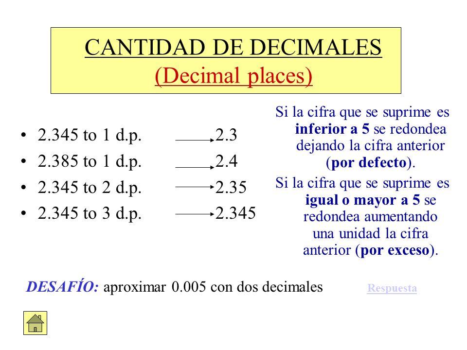 CANTIDAD DE DECIMALES (Decimal places)