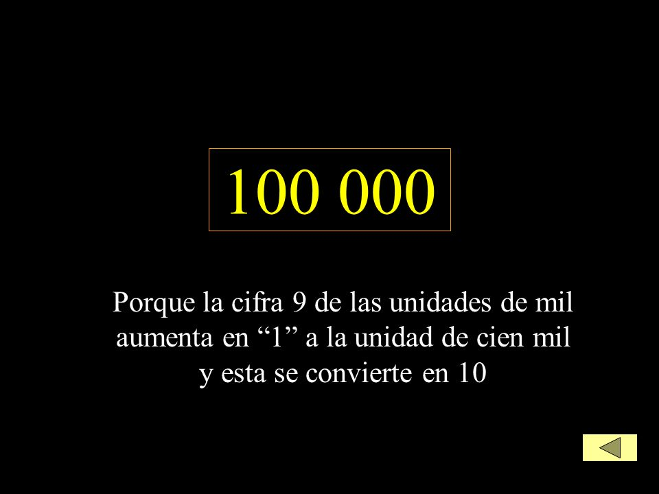 100 000 Porque la cifra 9 de las unidades de mil aumenta en 1 a la unidad de cien mil y esta se convierte en 10.