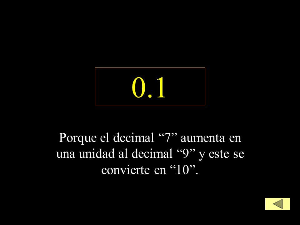 0.1 Porque el decimal 7 aumenta en una unidad al decimal 9 y este se convierte en 10 .