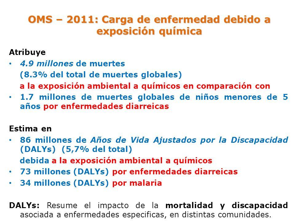 OMS – 2011: Carga de enfermedad debido a exposición química