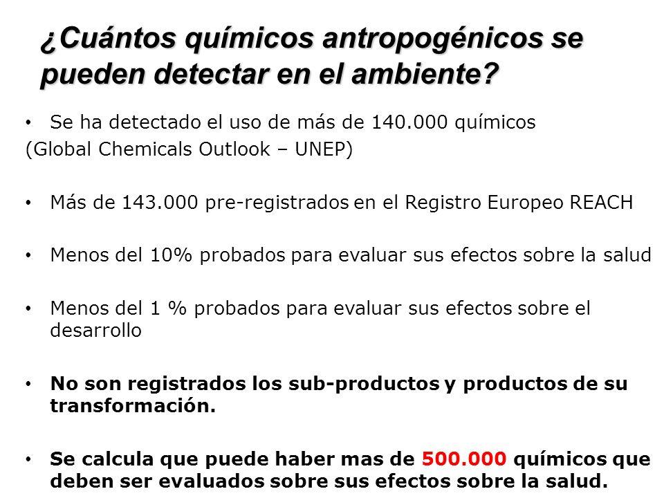 ¿Cuántos químicos antropogénicos se pueden detectar en el ambiente