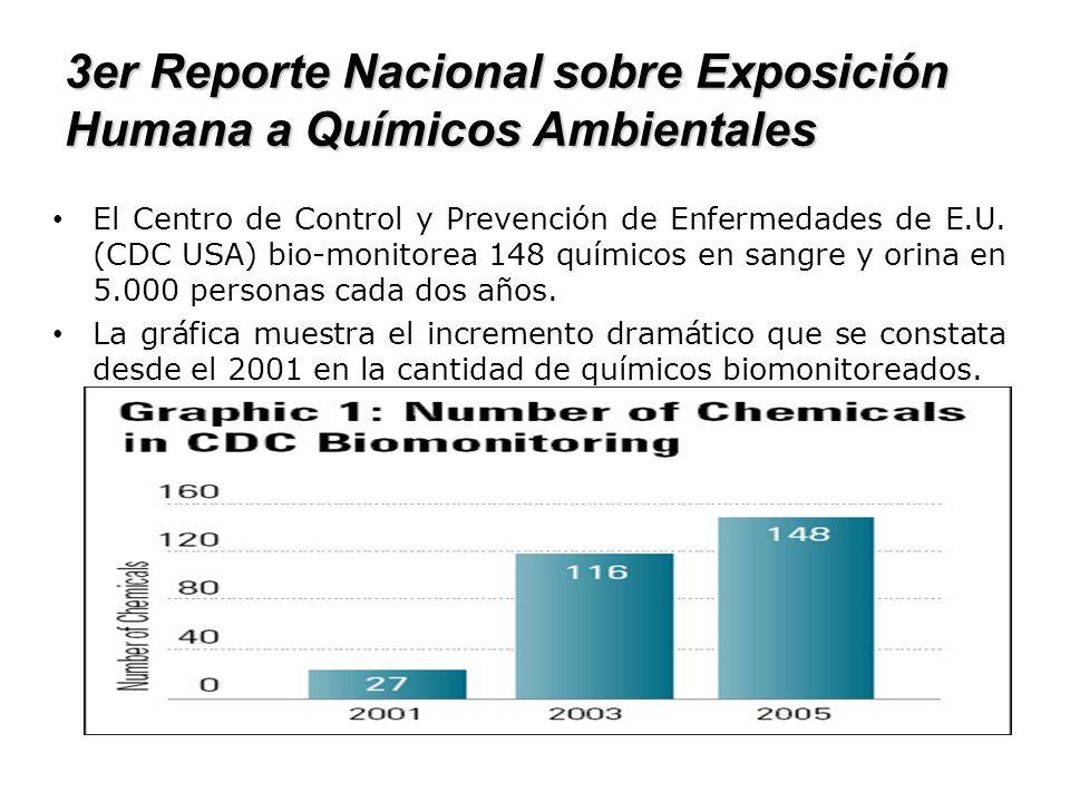 3er Reporte Nacional sobre Exposición Humana a Químicos Ambientales