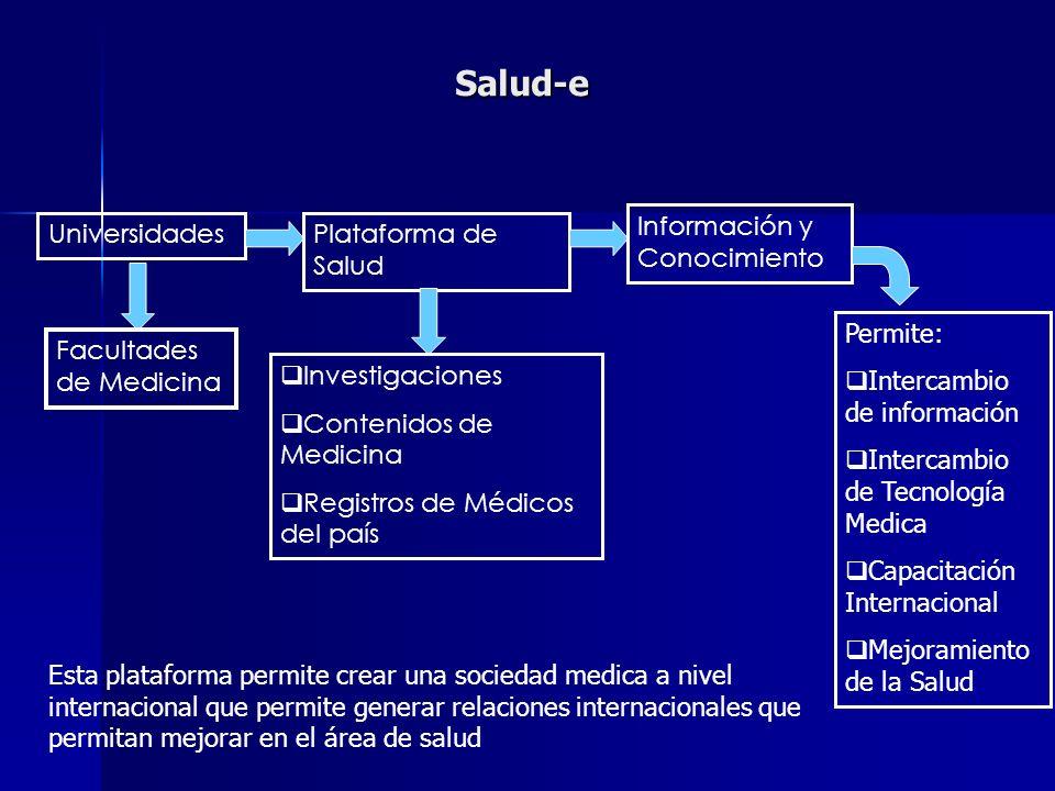 Salud-e Información y Conocimiento Universidades Plataforma de Salud