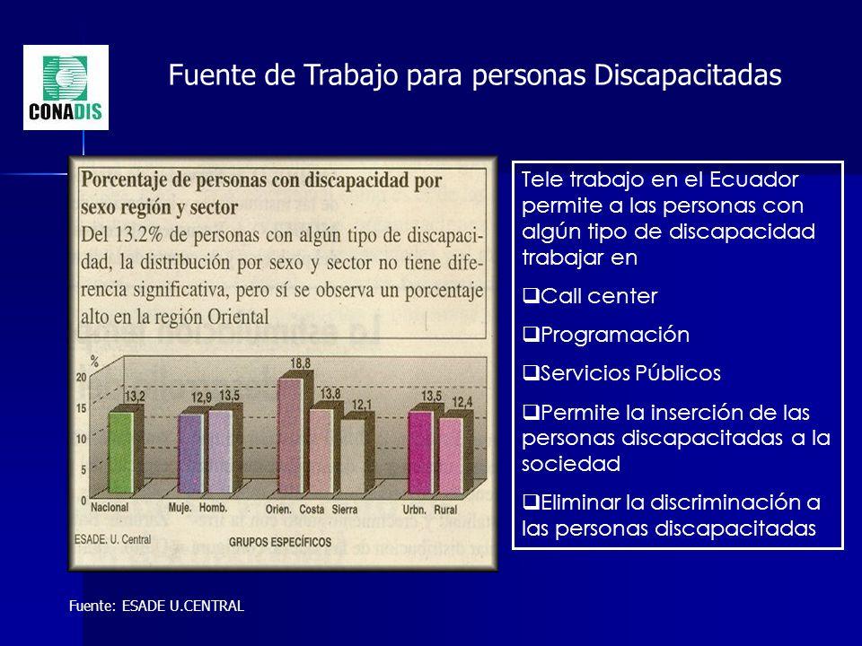 Fuente de Trabajo para personas Discapacitadas
