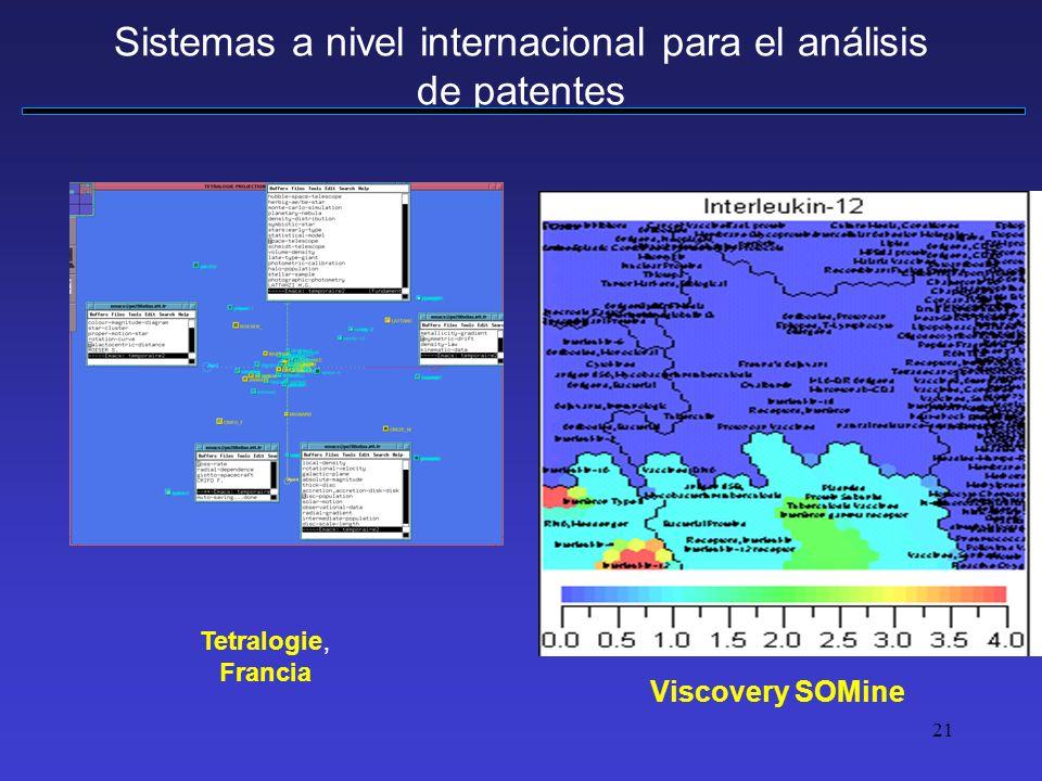 Sistemas a nivel internacional para el análisis de patentes