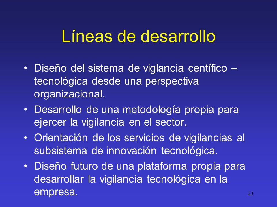 Líneas de desarrollo Diseño del sistema de viglancia centífico – tecnológica desde una perspectiva organizacional.