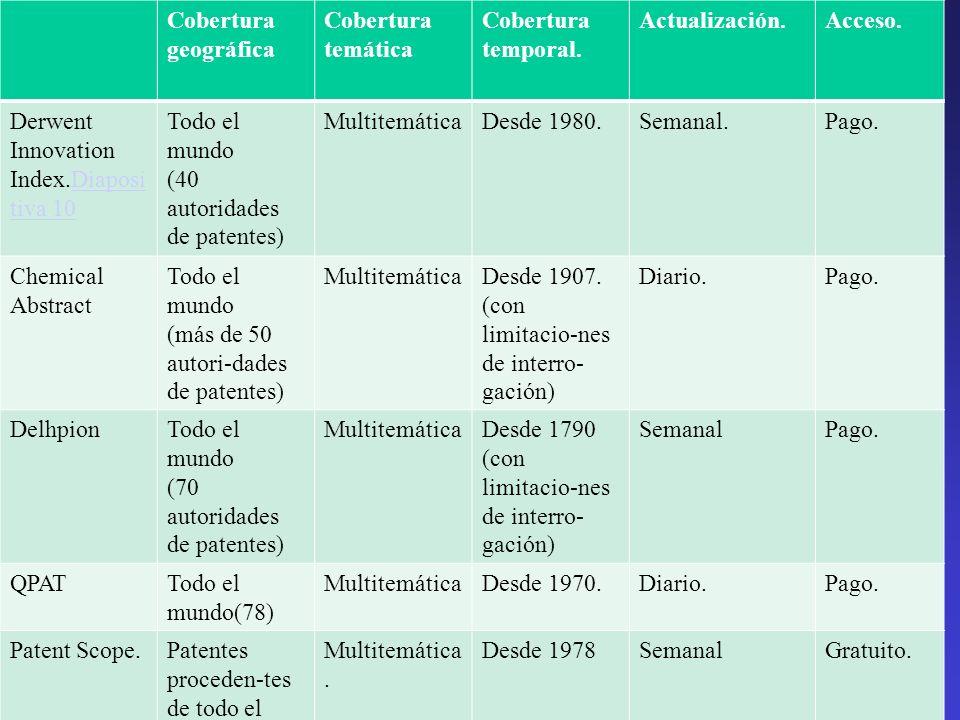 Cobertura geográfica. Cobertura temática. Cobertura temporal. Actualización. Acceso. Derwent Innovation Index.Diapositiva 10.