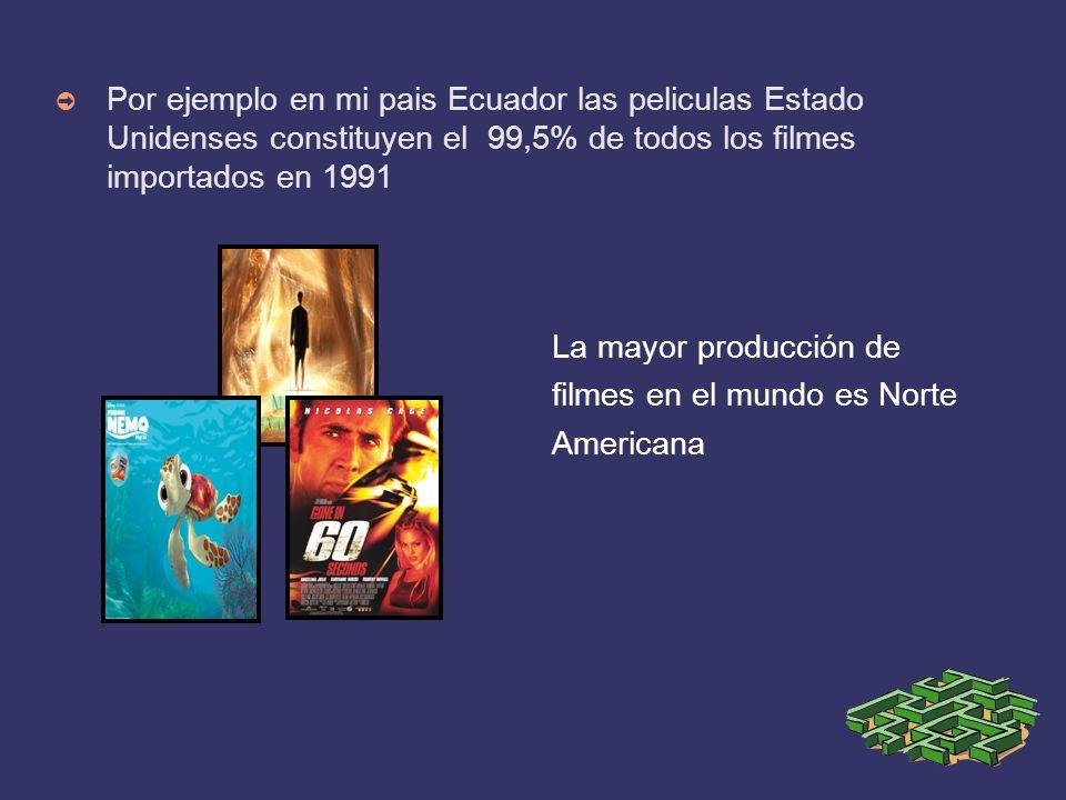 Por ejemplo en mi pais Ecuador las peliculas Estado Unidenses constituyen el 99,5% de todos los filmes importados en 1991