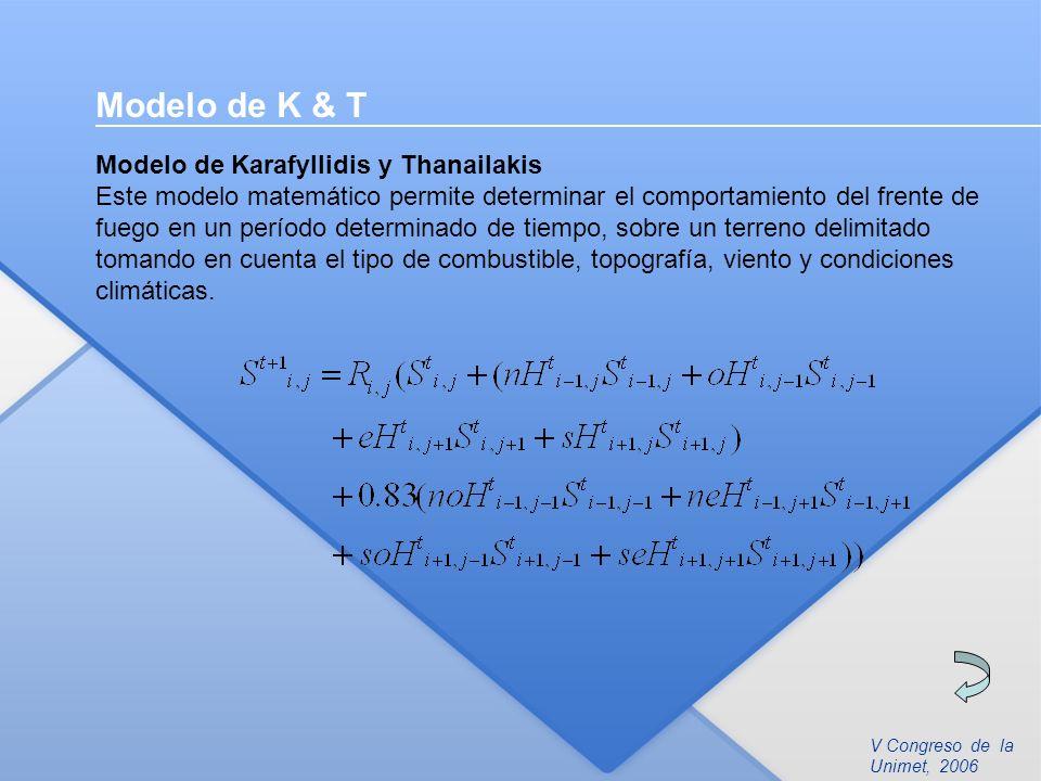 Modelo de K & T