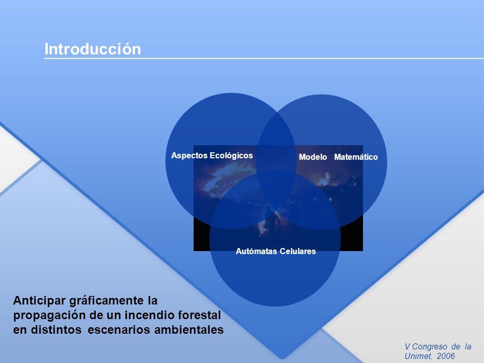 Introducción Modelo Matemático. Aspectos Ecológicos. Autómatas Celulares.