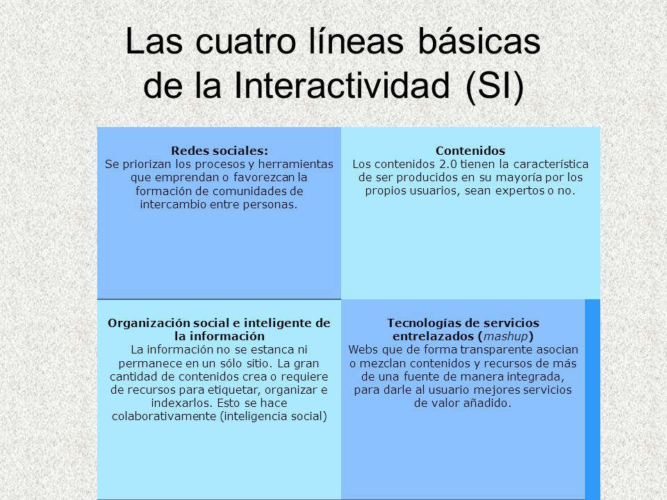 Las cuatro líneas básicas de la Interactividad (SI)