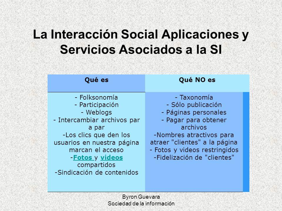 La Interacción Social Aplicaciones y Servicios Asociados a la SI