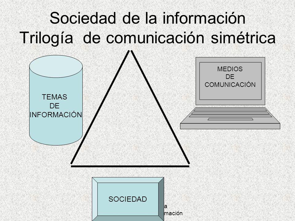 Sociedad de la información Trilogía de comunicación simétrica