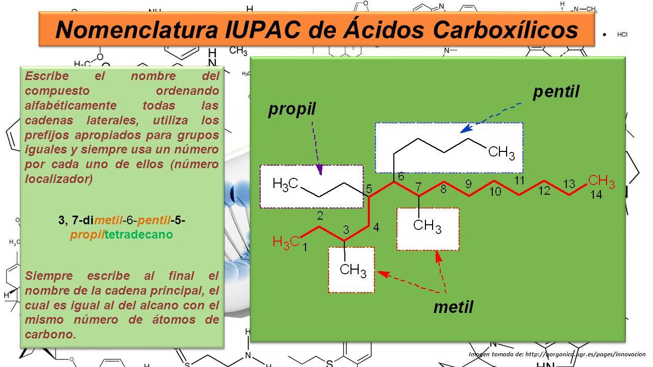 Nomenclatura de hidrocarburos de cadena abierta ppt for Cual es el compuesto principal del marmol