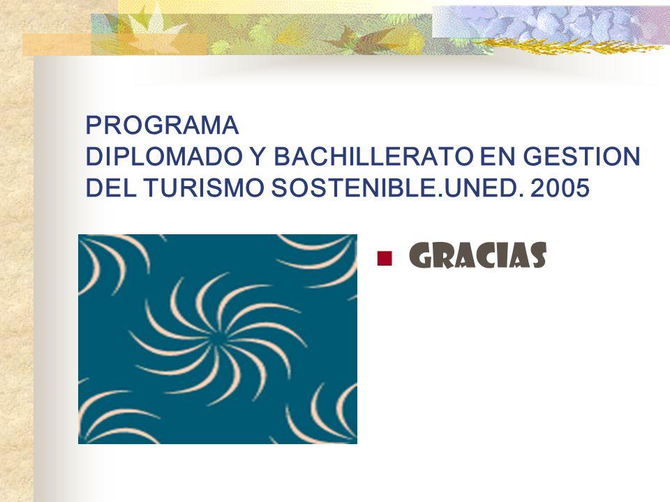 PROGRAMA DIPLOMADO Y BACHILLERATO EN GESTION DEL TURISMO SOSTENIBLE