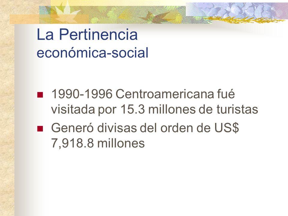 La Pertinencia económica-social